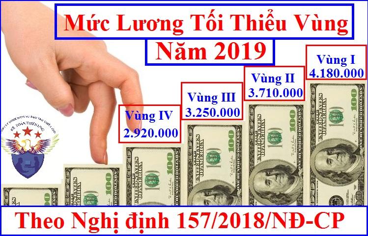 Mức lương tối thiếu vùng năm 2019