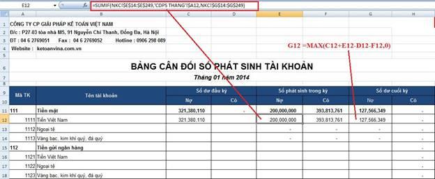 Mẫu công văn và điều kiện xin nộp gộp báo cáo tài chính mới nhất